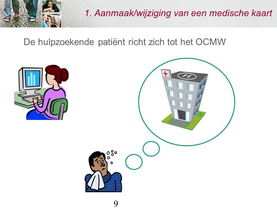 9 1. Aanmaak/wijziging van een medische kaart De hulpzoekende patiënt richt zich tot het OCMW