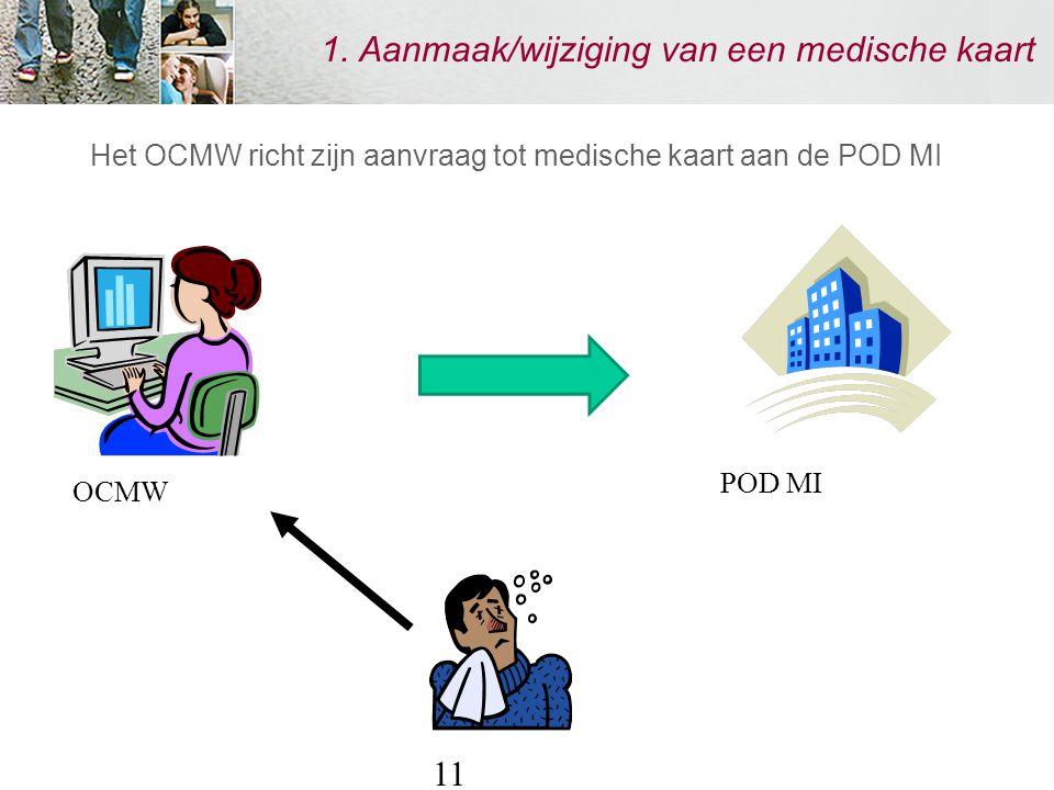 11 1. Aanmaak/wijziging van een medische kaart Het OCMW richt zijn aanvraag tot medische kaart aan de POD MI OCMW POD MI