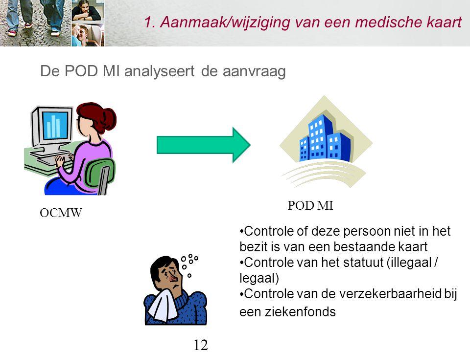 12 1. Aanmaak/wijziging van een medische kaart De POD MI analyseert de aanvraag OCMW POD MI Controle of deze persoon niet in het bezit is van een best