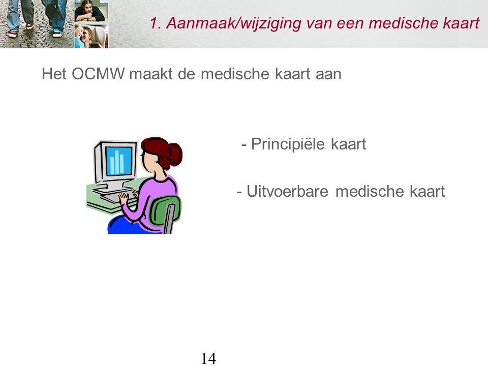 14 1. Aanmaak/wijziging van een medische kaart Het OCMW maakt de medische kaart aan - Principiële kaart - Uitvoerbare medische kaart