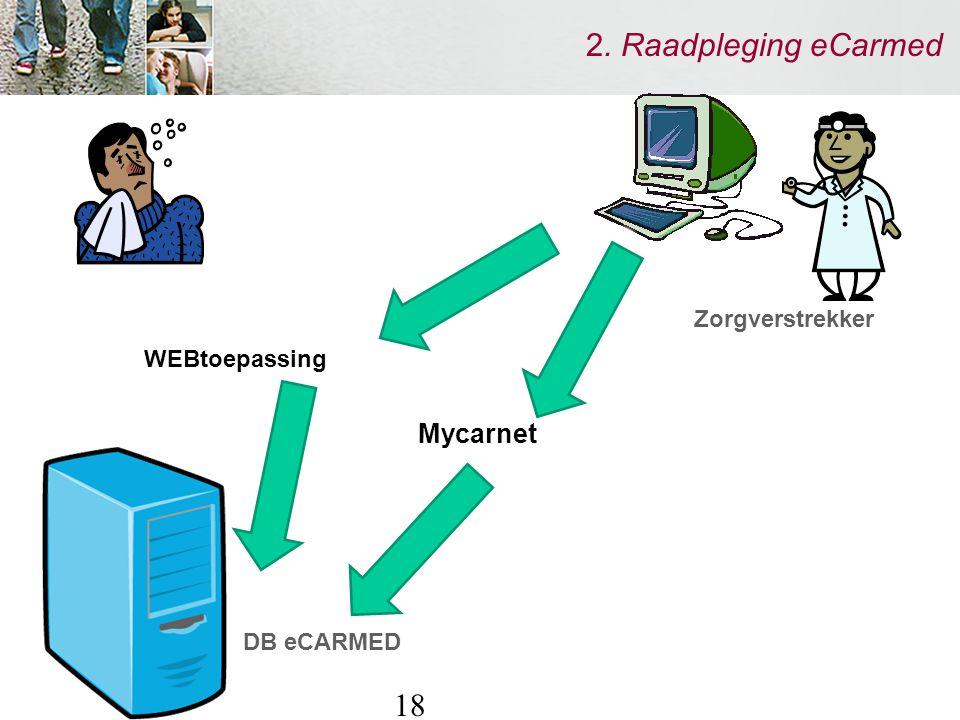 18 2. Raadpleging eCarmed WEBtoepassing Mycarnet – – DB eCARMED Zorgverstrekker