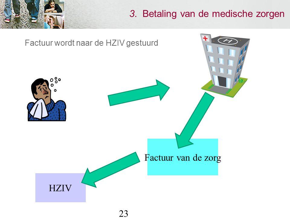 23 3. Betaling van de medische zorgen Factuur wordt naar de HZIV gestuurd Factuur van de zorg HZIV