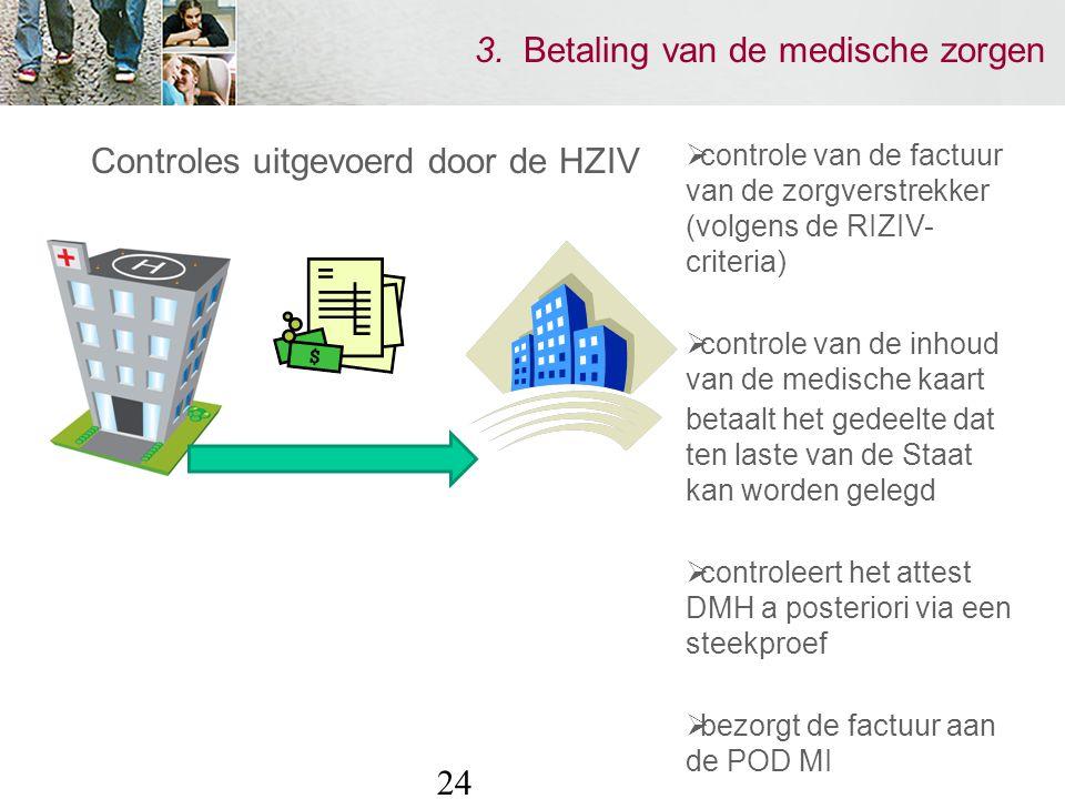 24 3. Betaling van de medische zorgen Controles uitgevoerd door de HZIV  controle van de factuur van de zorgverstrekker (volgens de RIZIV- criteria)