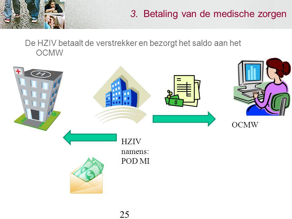 25 3. Betaling van de medische zorgen De HZIV betaalt de verstrekker en bezorgt het saldo aan het OCMW OCMW HZIV namens: POD MI