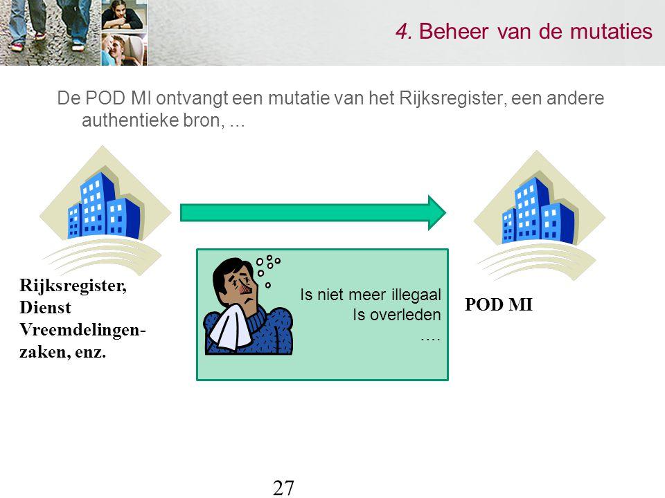 27 4. Beheer van de mutaties De POD MI ontvangt een mutatie van het Rijksregister, een andere authentieke bron,... Is niet meer illegaal Is overleden