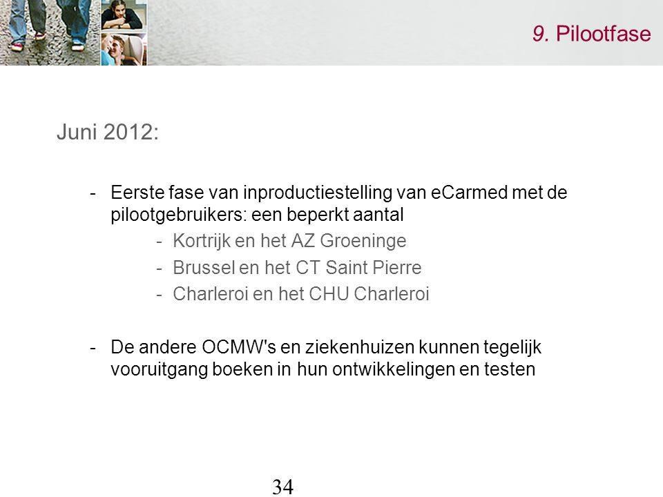 34 9. Pilootfase Juni 2012: -Eerste fase van inproductiestelling van eCarmed met de pilootgebruikers: een beperkt aantal -Kortrijk en het AZ Groeninge