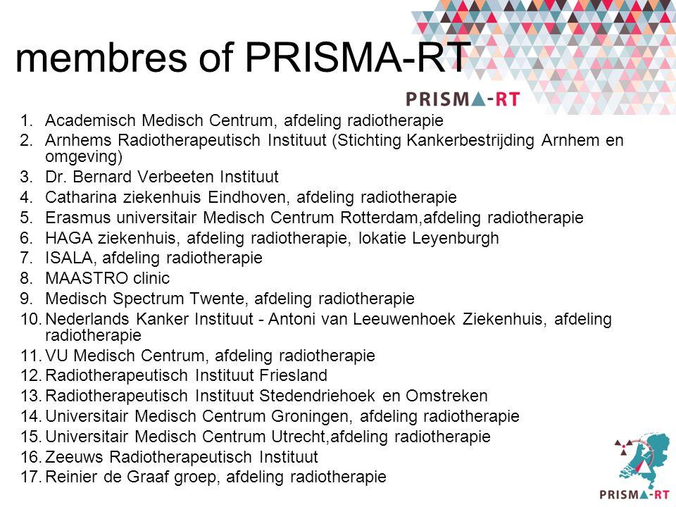 membres of PRISMA-RT 1.Academisch Medisch Centrum, afdeling radiotherapie 2.Arnhems Radiotherapeutisch Instituut (Stichting Kankerbestrijding Arnhem e