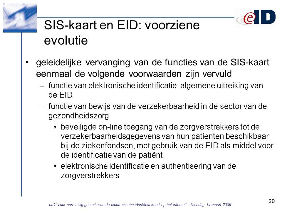 eID Voor een veilig gebruik van de electronische identiteitskaart op het internet - Dinsdag 14 maart 2006 20 SIS-kaart en EID: voorziene evolutie geleidelijke vervanging van de functies van de SIS-kaart eenmaal de volgende voorwaarden zijn vervuld –functie van elektronische identificatie: algemene uitreiking van de EID –functie van bewijs van de verzekerbaarheid in de sector van de gezondheidszorg beveiligde on-line toegang van de zorgverstrekkers tot de verzekerbaarheidsgegevens van hun patiënten beschikbaar bij de ziekenfondsen, met gebruik van de EID als middel voor de identificatie van de patiënt elektronische identificatie en authentisering van de zorgverstrekkers