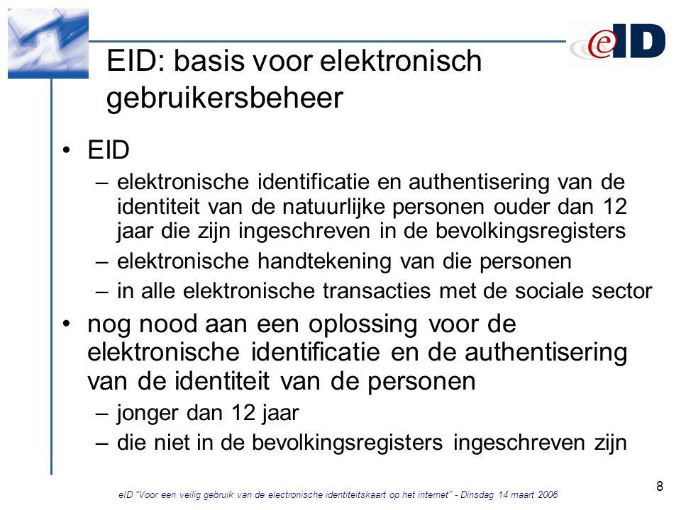 eID Voor een veilig gebruik van de electronische identiteitskaart op het internet - Dinsdag 14 maart 2006 19 EID en portaal van de sociale zekerheid alle eindgebruikerstoepassingen worden in categorieën onderverdeeld in functie van het vereiste beveiligingsniveau –alle toepassingen kunnen worden gebruikt op basis van de EID als middel voor elektronische identificatie en authentisering van de identiteit –sommige toepassingen kunnen ook (tijdelijk) worden gebruikt op basis van een user-id, paswoord en eventueel een burger-token of een ambtenaren-token –de functie van elektronische handtekening wordt op dit ogenblik uitgetest i.s.m.