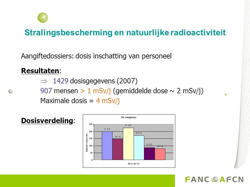 Stralingsbescherming en natuurlijke radioactiviteit Aangiftedossiers: dosis inschatting van personeel Resultaten:  1429 dosisgegevens (2007) 907 mens
