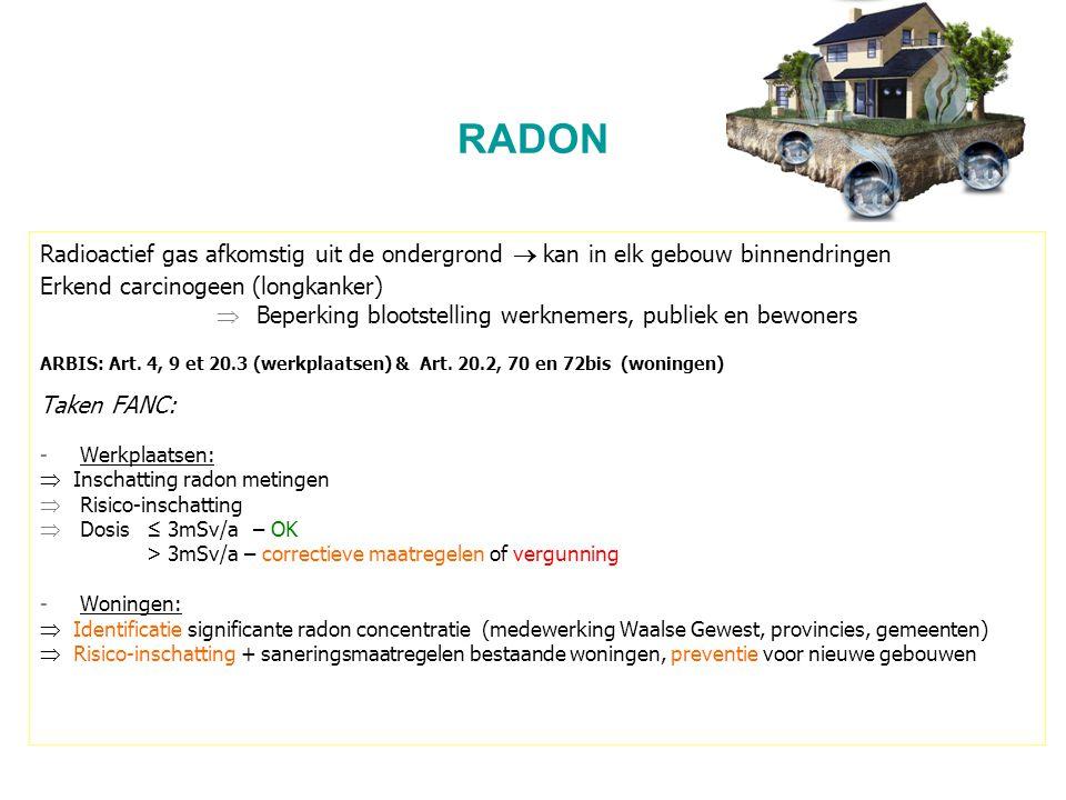 RADON Radioactief gas afkomstig uit de ondergrond  kan in elk gebouw binnendringen Erkend carcinogeen (longkanker)  Beperking blootstelling werkneme