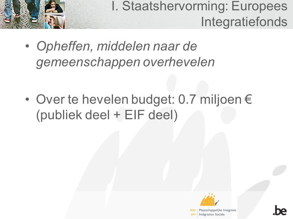 I. Staatshervorming: Europees Integratiefonds Opheffen, middelen naar de gemeenschappen overhevelen Over te hevelen budget: 0.7 miljoen € (publiek dee