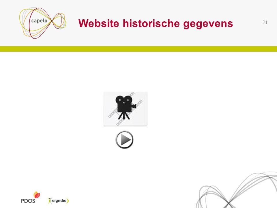21 Website historische gegevens