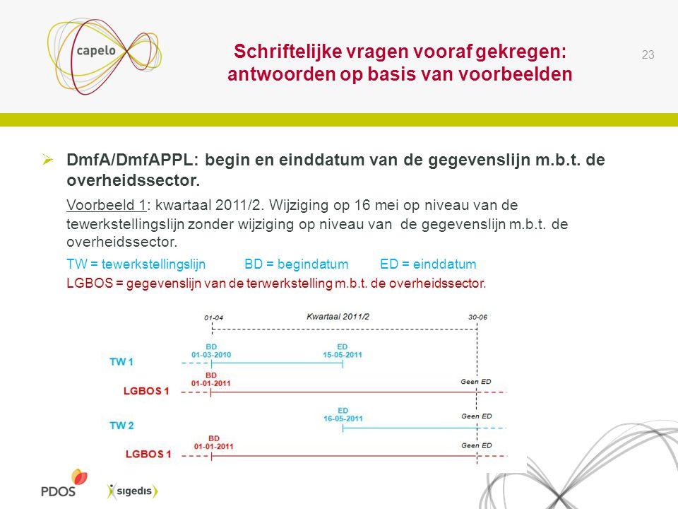 Schriftelijke vragen vooraf gekregen: antwoorden op basis van voorbeelden  DmfA/DmfAPPL: begin en einddatum van de gegevenslijn m.b.t.