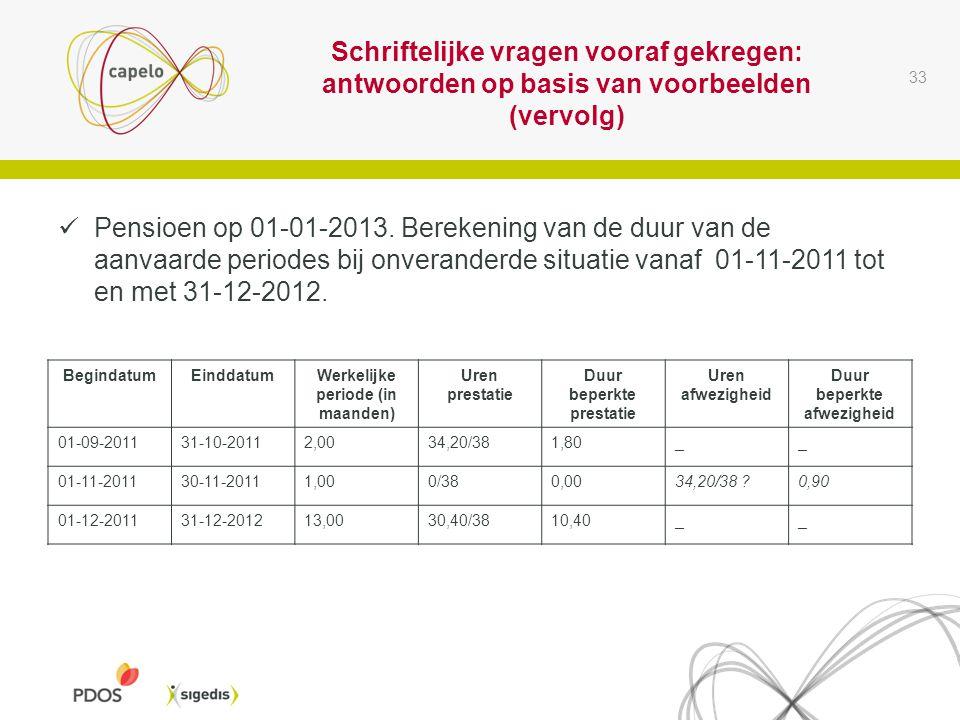 Schriftelijke vragen vooraf gekregen: antwoorden op basis van voorbeelden (vervolg) Pensioen op 01-01-2013.