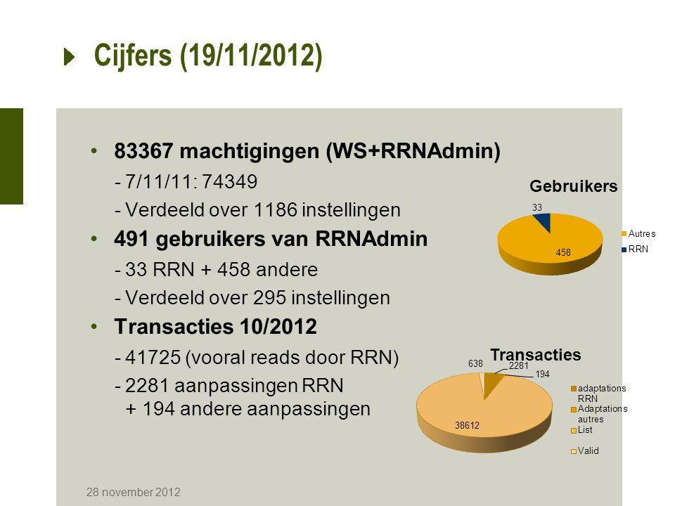 83367 machtigingen (WS+RRNAdmin) -7/11/11: 74349 -Verdeeld over 1186 instellingen 491 gebruikers van RRNAdmin -33 RRN + 458 andere -Verdeeld over 295