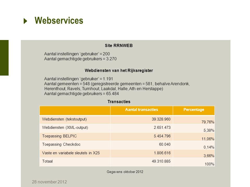 28 november 2012 Webservices Gegevens oktober 2012 Site RRNWEB Aantal instellingen 'gebruiker' = 200 Aantal gemachtigde gebruikers = 3.270 Webdiensten