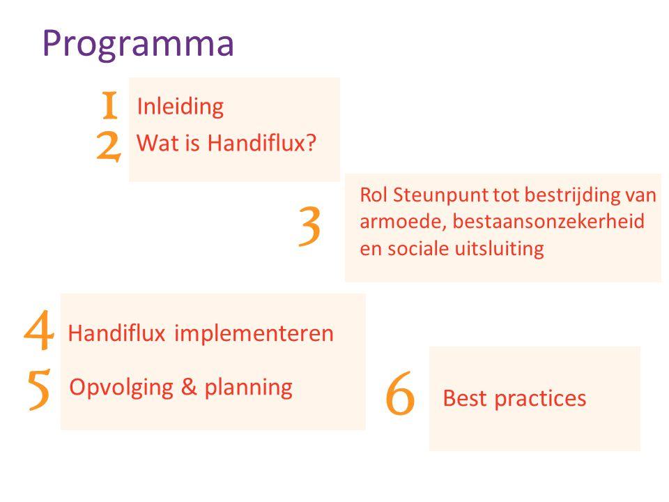 Programma Rol Steunpunt tot bestrijding van armoede, bestaansonzekerheid en sociale uitsluiting Inleiding Wat is Handiflux.