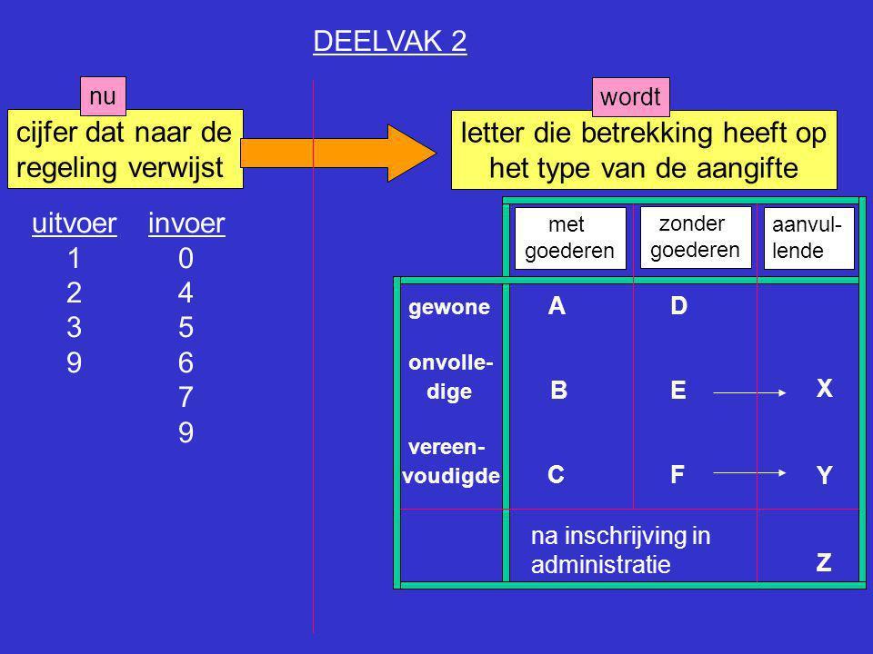 DEELVAK 2 cijfer dat naar de regeling verwijst uitvoer 1 2 3 9 invoer 0 4 5 6 7 9 letter die betrekking heeft op het type van de aangifte gewone A D o