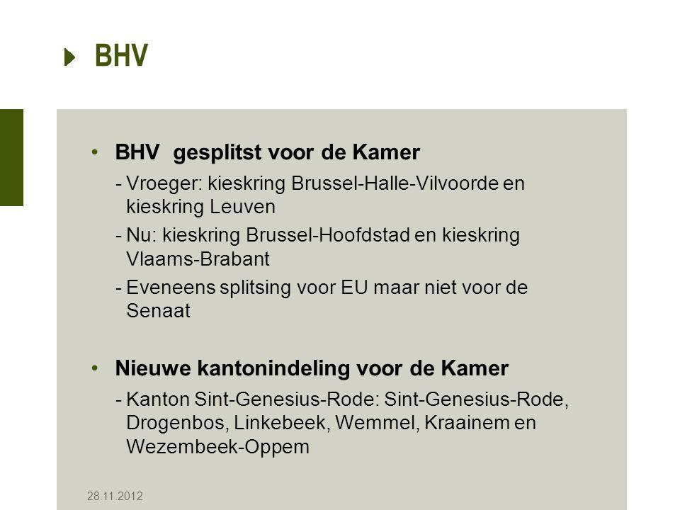 BHV BHV gesplitst voor de Kamer -Vroeger: kieskring Brussel-Halle-Vilvoorde en kieskring Leuven -Nu: kieskring Brussel-Hoofdstad en kieskring Vlaams-B