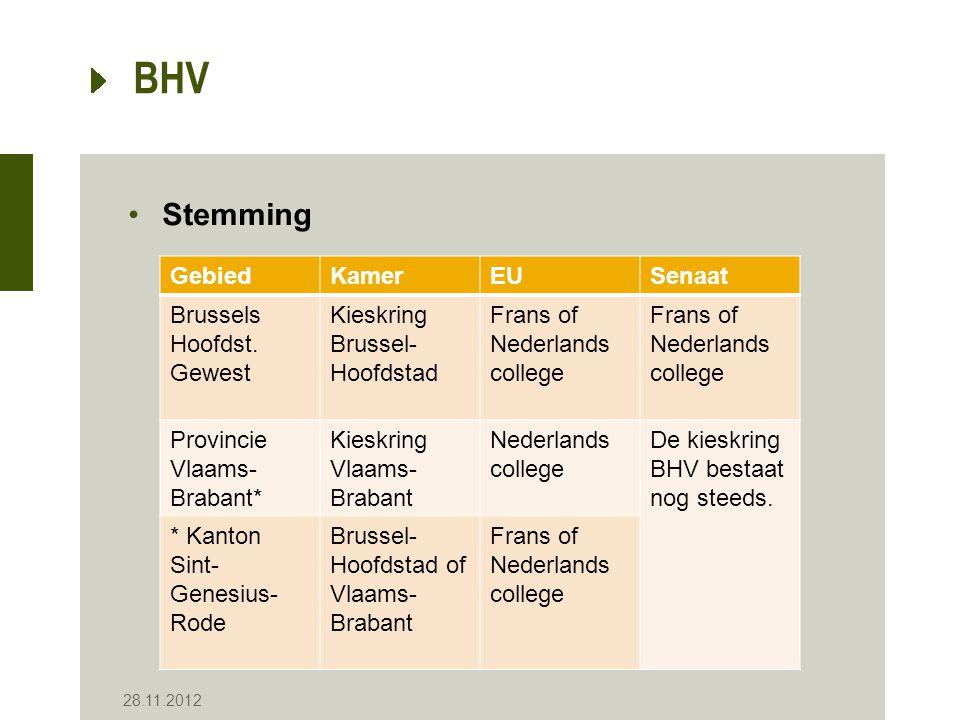 BHV Stemming 28.11.2012 GebiedKamerEUSenaat Brussels Hoofdst. Gewest Kieskring Brussel- Hoofdstad Frans of Nederlands college Provincie Vlaams- Braban