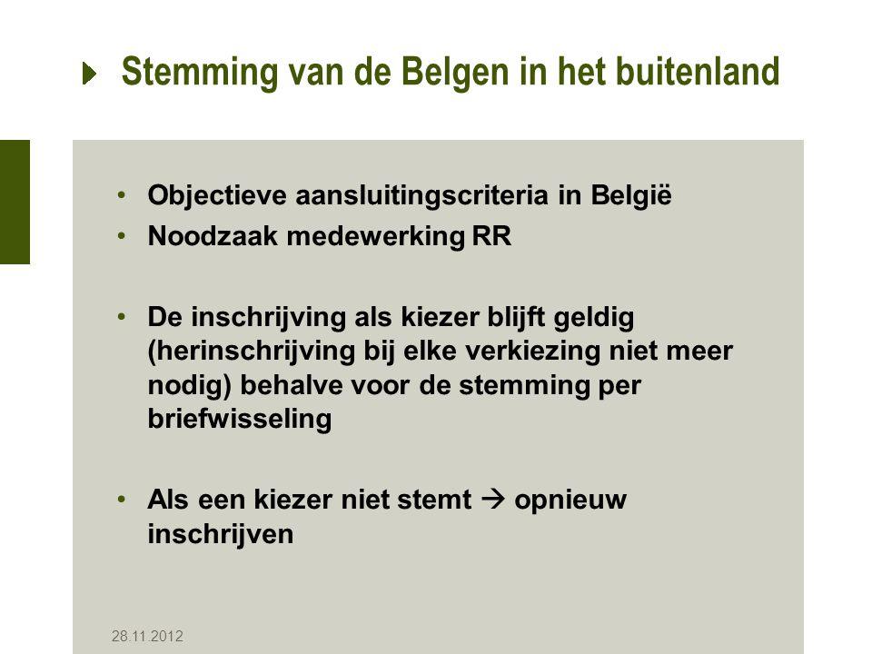 Stemming van de Belgen in het buitenland Objectieve aansluitingscriteria in België Noodzaak medewerking RR De inschrijving als kiezer blijft geldig (herinschrijving bij elke verkiezing niet meer nodig) behalve voor de stemming per briefwisseling Als een kiezer niet stemt  opnieuw inschrijven 28.11.2012