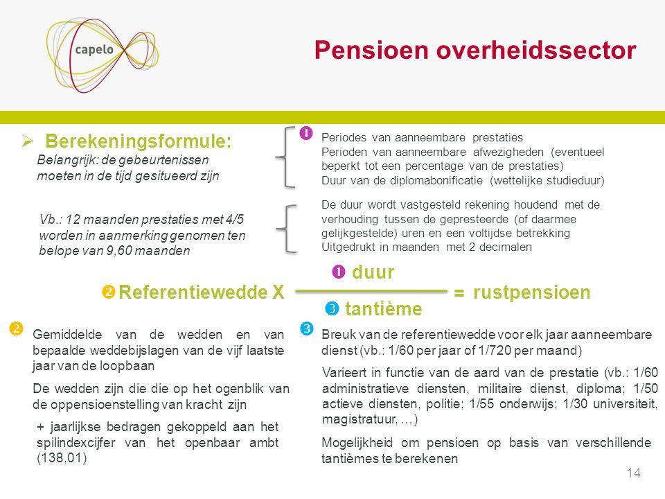 Pensioen overheidssector 14  Berekeningsformule:  duur  tantième Periodes van aanneembare prestaties Perioden van aanneembare afwezigheden (eventue