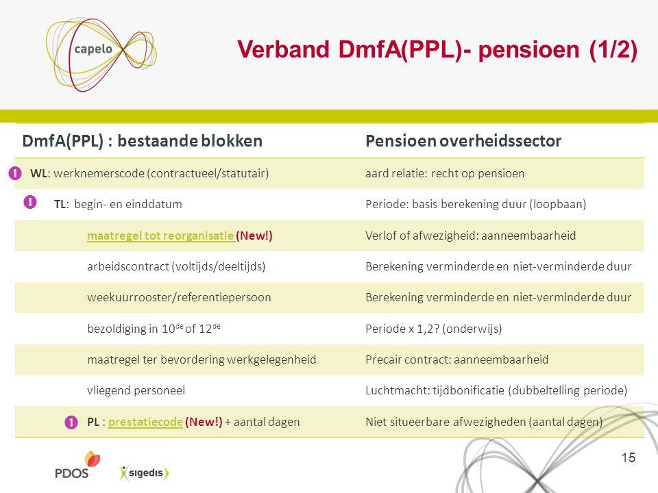 Verband DmfA(PPL)- pensioen (1/2) DmfA(PPL) : bestaande blokkenPensioen overheidssector WL: werknemerscode (contractueel/statutair)aard relatie: recht