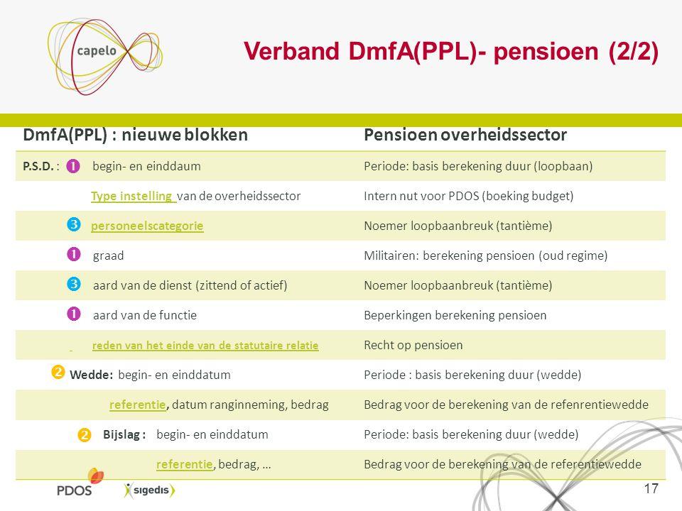 DmfA(PPL) : nieuwe blokkenPensioen overheidssector P.S.D. : begin- en einddaumPeriode: basis berekening duur (loopbaan) Type instelling Type instellin