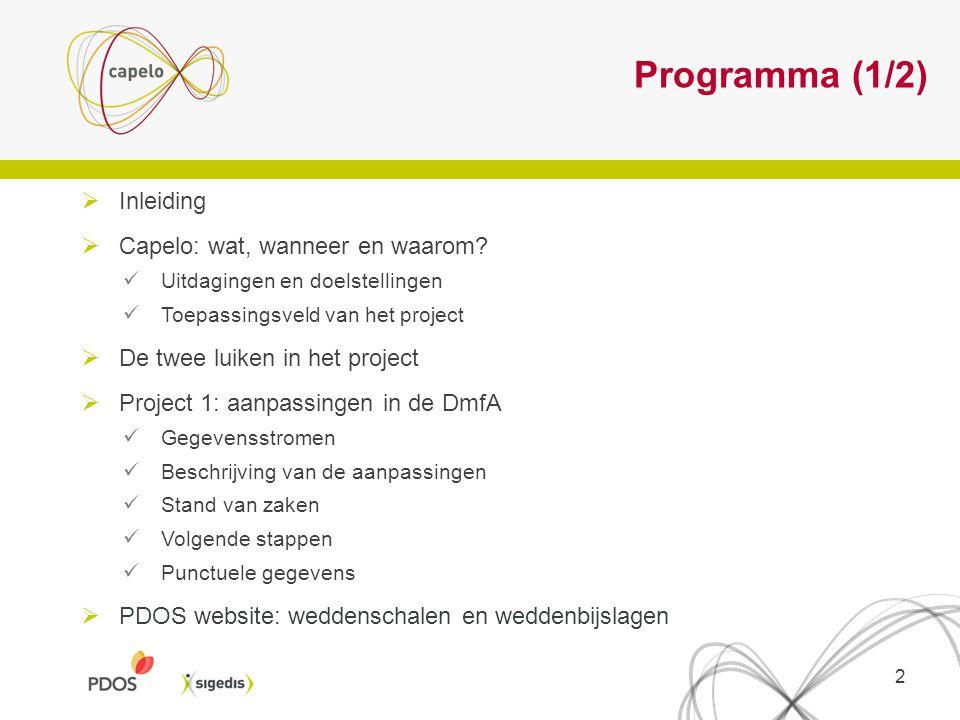 Programma (1/2)  Inleiding  Capelo: wat, wanneer en waarom? Uitdagingen en doelstellingen Toepassingsveld van het project  De twee luiken in het pr