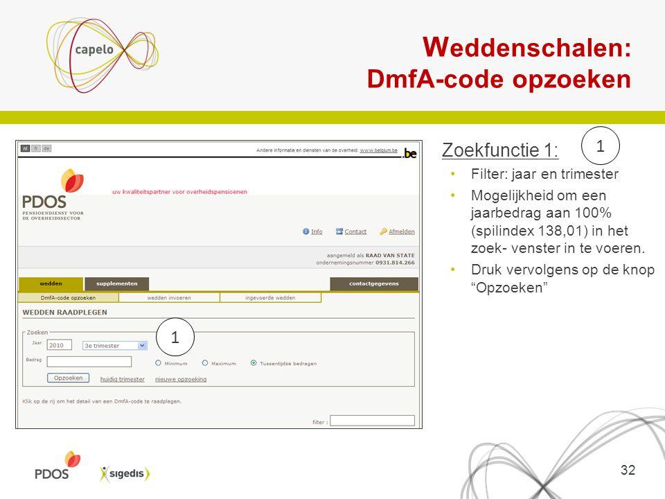W eddenschalen: DmfA-code opzoeken Zoekfunctie 1: Filter: jaar en trimester Mogelijkheid om een jaarbedrag aan 100% (spilindex 138,01) in het zoek- ve