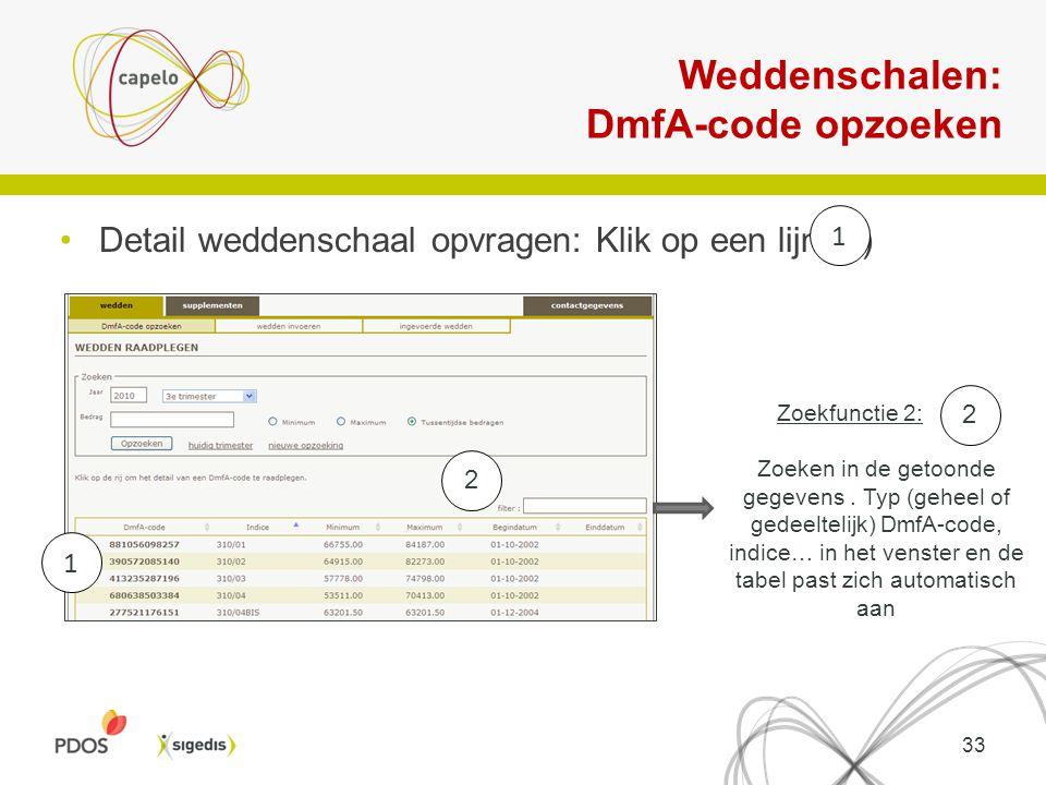 Weddenschalen: DmfA-code opzoeken Detail weddenschaal opvragen: Klik op een lijn (1) 33 Zoekfunctie 2: Zoeken in de getoonde gegevens. Typ (geheel of
