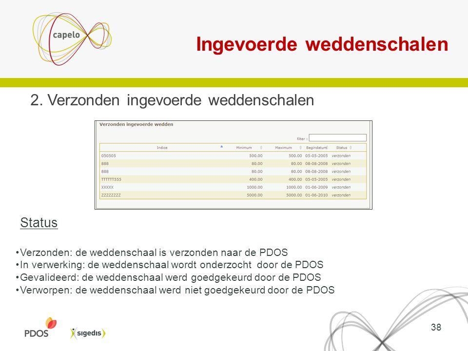 Ingevoerde weddenschalen 2. Verzonden ingevoerde weddenschalen 38 Status Verzonden: de weddenschaal is verzonden naar de PDOS In verwerking: de wedden
