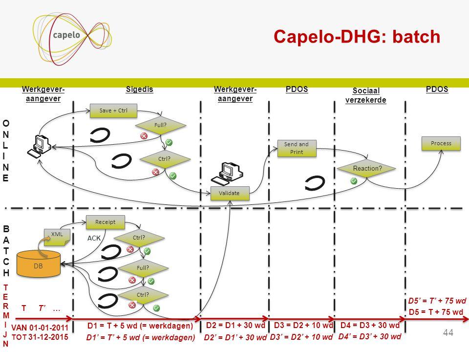 XML DB Capelo-DHG: batch Full? Ctrl? Save + Ctrl Validate Receipt Ctrl? Full? Ctrl? ACK Werkgever- aangever SigedisWerkgever- aangever BATCHBATCH PDOS