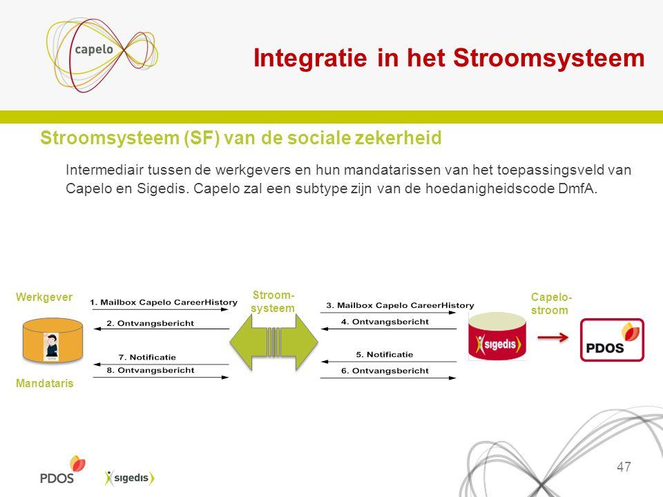 Integratie in het Stroomsysteem Stroomsysteem (SF) van de sociale zekerheid Intermediair tussen de werkgevers en hun mandatarissen van het toepassings