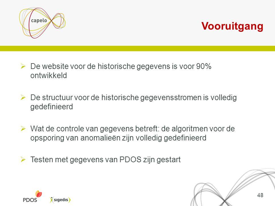  De website voor de historische gegevens is voor 90% ontwikkeld  De structuur voor de historische gegevensstromen is volledig gedefinieerd  Wat de