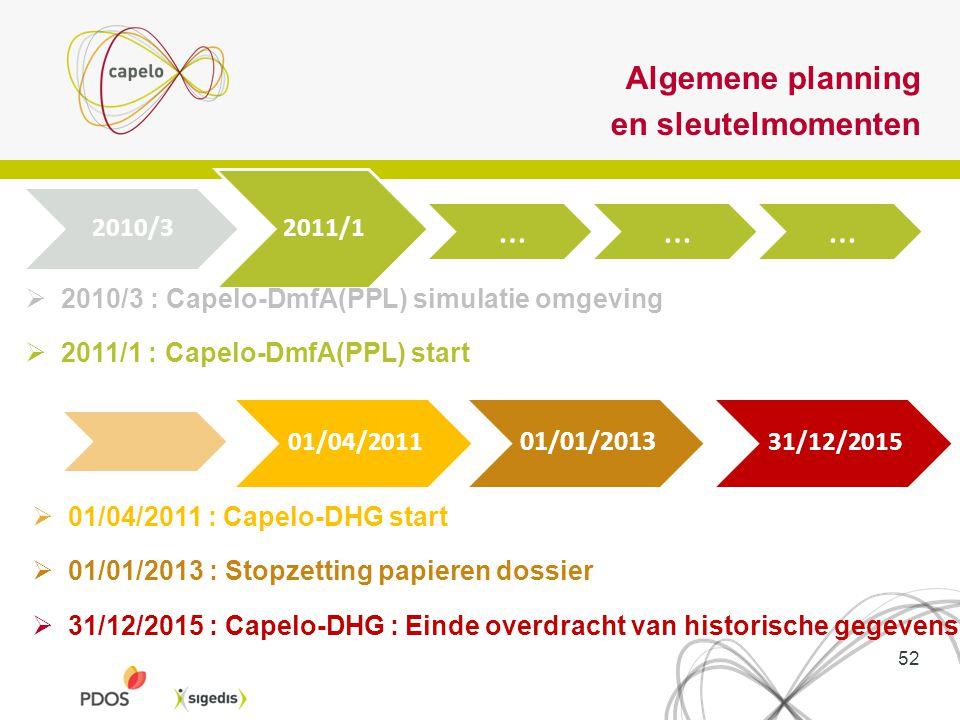 Algemene planning en sleutelmomenten 52 2010/3 2011/1 ………  2010/3 : Capelo-DmfA(PPL) simulatie omgeving  2011/1 : Capelo-DmfA(PPL) start 01/04/2011