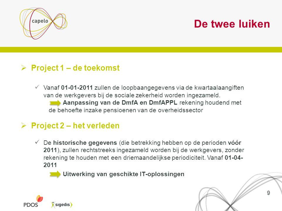 De twee luiken  Project 1 – de toekomst Vanaf 01-01-2011 zullen de loopbaangegevens via de kwartaalaangiften van de werkgevers bij de sociale zekerhe