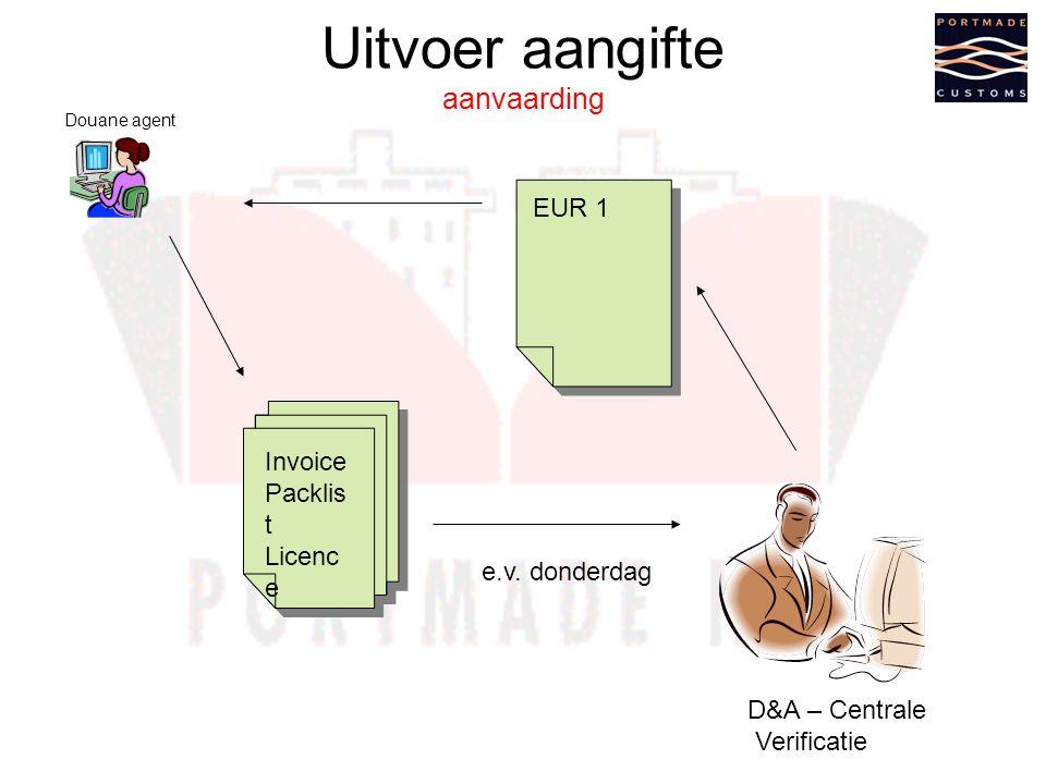 Uitvoer aangifte aanvaarding Douane agent Invoice Packlis t Licenc e Invoice Packlis t Licenc e EUR 1 e.v.