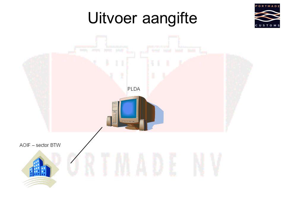 Uitvoer aangifte AOIF – sector BTW PLDA