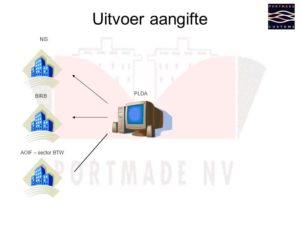 Uitvoer aangifte AOIF – sector BTW PLDA BIRB NIS