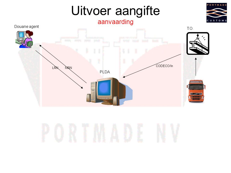 Uitvoer aangifte aanvaarding Douane agent PLDA LRNMRN T.O. CODECO/In