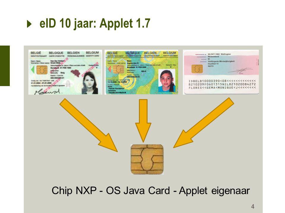 eID 10 jaar – Applet 1.7 (vervolg) 5 3 paar sleutels van 2048 bits 1 authentificatiecertificaat X509 1 onweerlegbaarheidscertificaat X509 1 PIN-code, 1 PUK-code Drager van Sha1 & Sha2