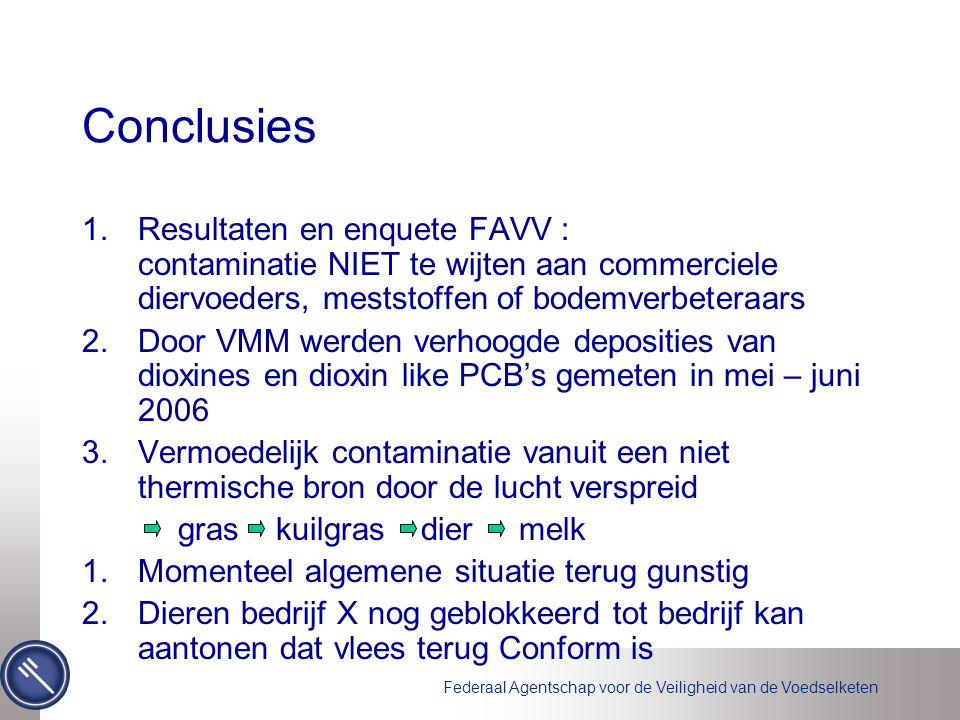 Federaal Agentschap voor de Veiligheid van de Voedselketen Conclusies 1.Resultaten en enquete FAVV : contaminatie NIET te wijten aan commerciele dierv