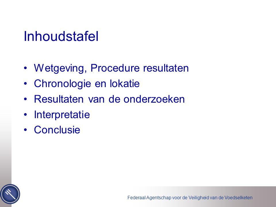 Inhoudstafel Wetgeving, Procedure resultaten Chronologie en lokatie Resultaten van de onderzoeken Interpretatie Conclusie