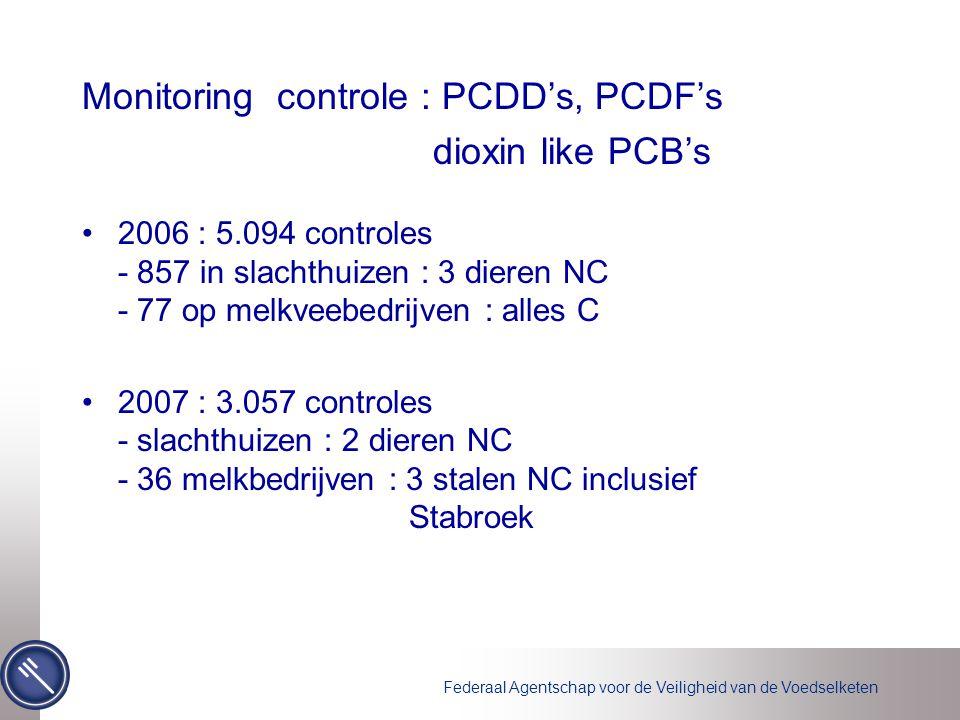 Federaal Agentschap voor de Veiligheid van de Voedselketen Monitoring controle : PCDD's, PCDF's dioxin like PCB's 2006 : 5.094 controles - 857 in slac