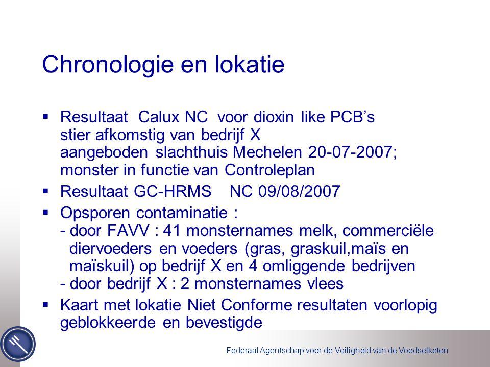 Federaal Agentschap voor de Veiligheid van de Voedselketen Chronologie en lokatie  Resultaat Calux NC voor dioxin like PCB's stier afkomstig van bedr