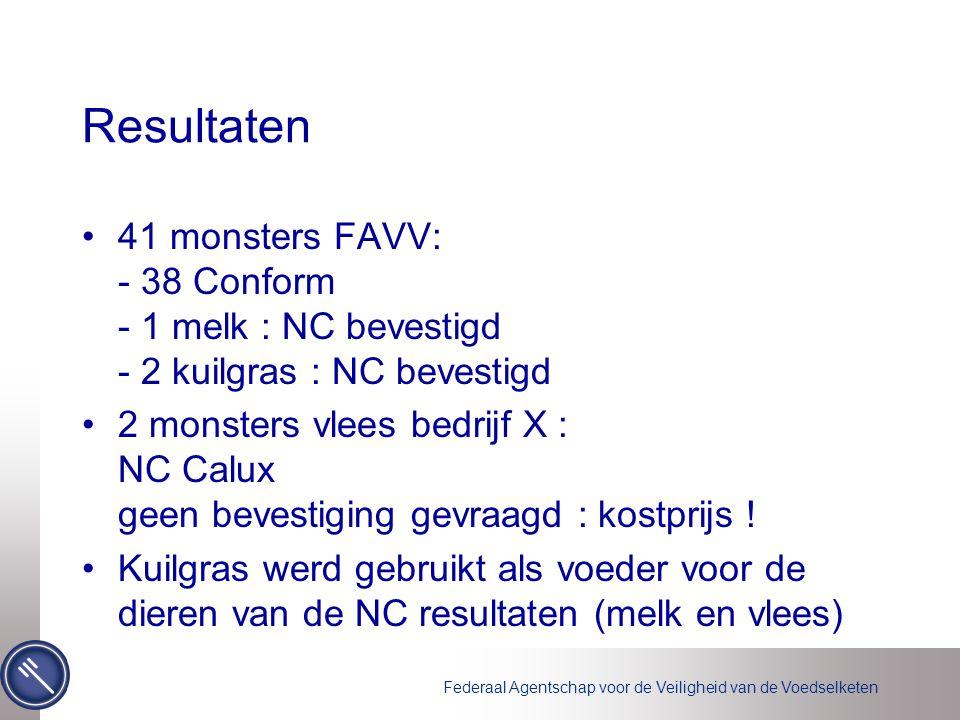 Resultaten 41 monsters FAVV: - 38 Conform - 1 melk : NC bevestigd - 2 kuilgras : NC bevestigd 2 monsters vlees bedrijf X : NC Calux geen bevestiging g