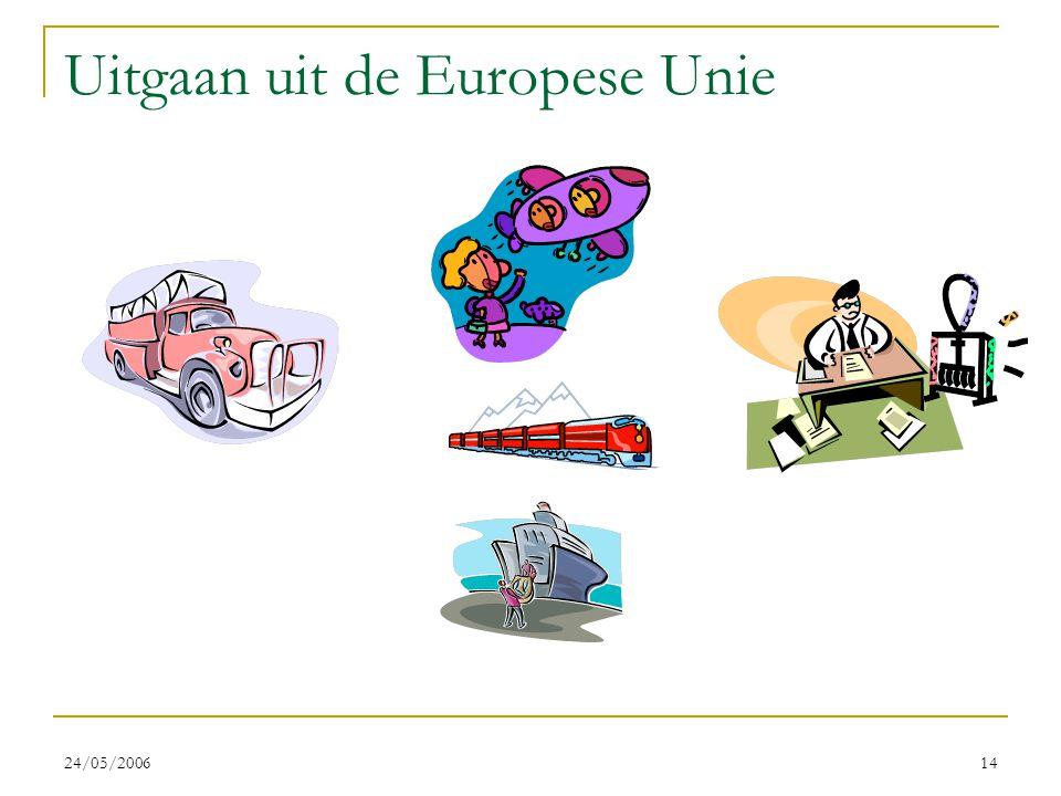 24/05/200614 Uitgaan uit de Europese Unie