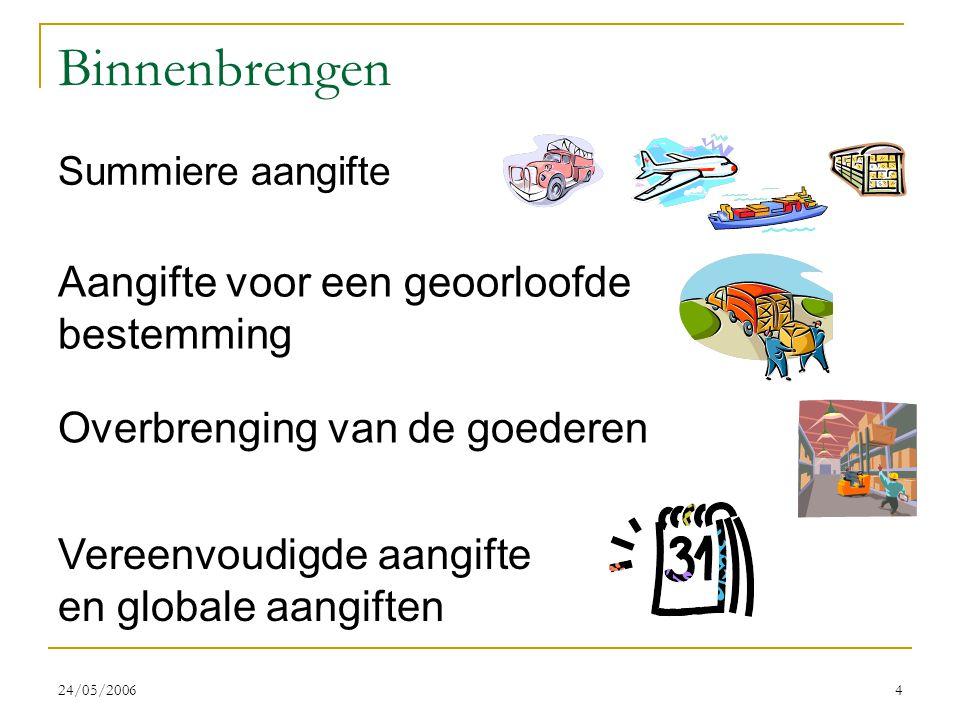 24/05/20064 Binnenbrengen Summiere aangifte Aangifte voor een geoorloofde bestemming Overbrenging van de goederen Vereenvoudigde aangifte en globale aangiften